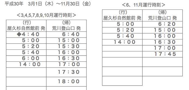 縄文杉バス時刻表