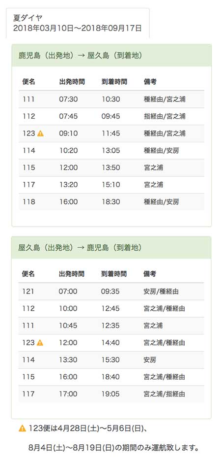 屋久島高速船時刻表